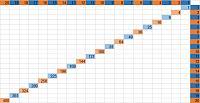 اضغط على الصورة لعرض أكبر.  الإسم:جدول الضرب.jpg مشاهدات:115 الحجم:67.8 كيلوبايت الهوية:100915